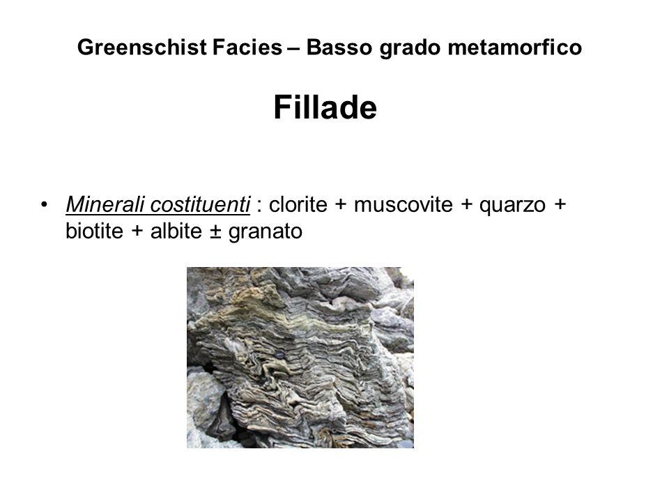Minerali costituenti : clorite + muscovite + quarzo + biotite + albite ± granato Greenschist Facies – Basso grado metamorfico Fillade