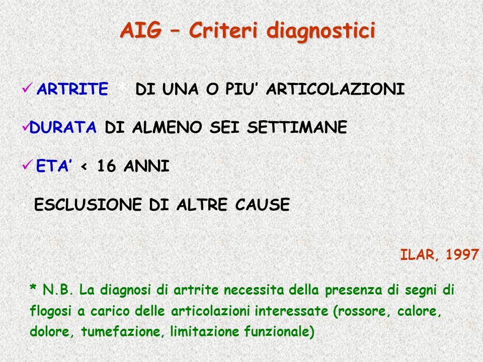 AIG – Criteri diagnostici ARTRITE * DI UNA O PIU ARTICOLAZIONI DURATA DI ALMENO SEI SETTIMANE ETA < 16 ANNI ESCLUSIONE DI ALTRE CAUSE ILAR, 1997 * N.B.