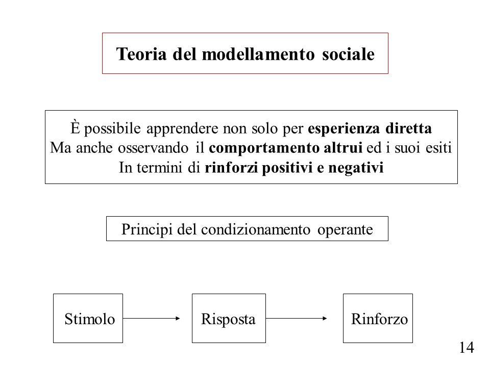Teoria del modellamento sociale È possibile apprendere non solo per esperienza diretta Ma anche osservando il comportamento altrui ed i suoi esiti In