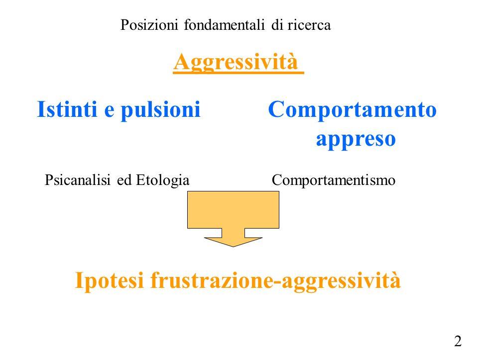 Aggressività Istinti e pulsioniComportamento appreso Psicanalisi ed EtologiaComportamentismo Posizioni fondamentali di ricerca Ipotesi frustrazione-ag