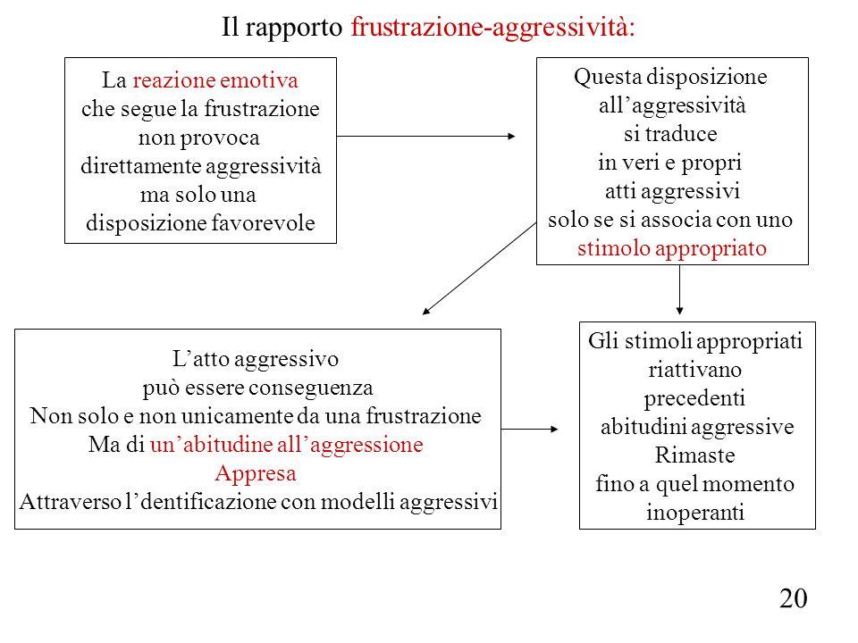 Il rapporto frustrazione-aggressività: La reazione emotiva che segue la frustrazione non provoca direttamente aggressività ma solo una disposizione fa