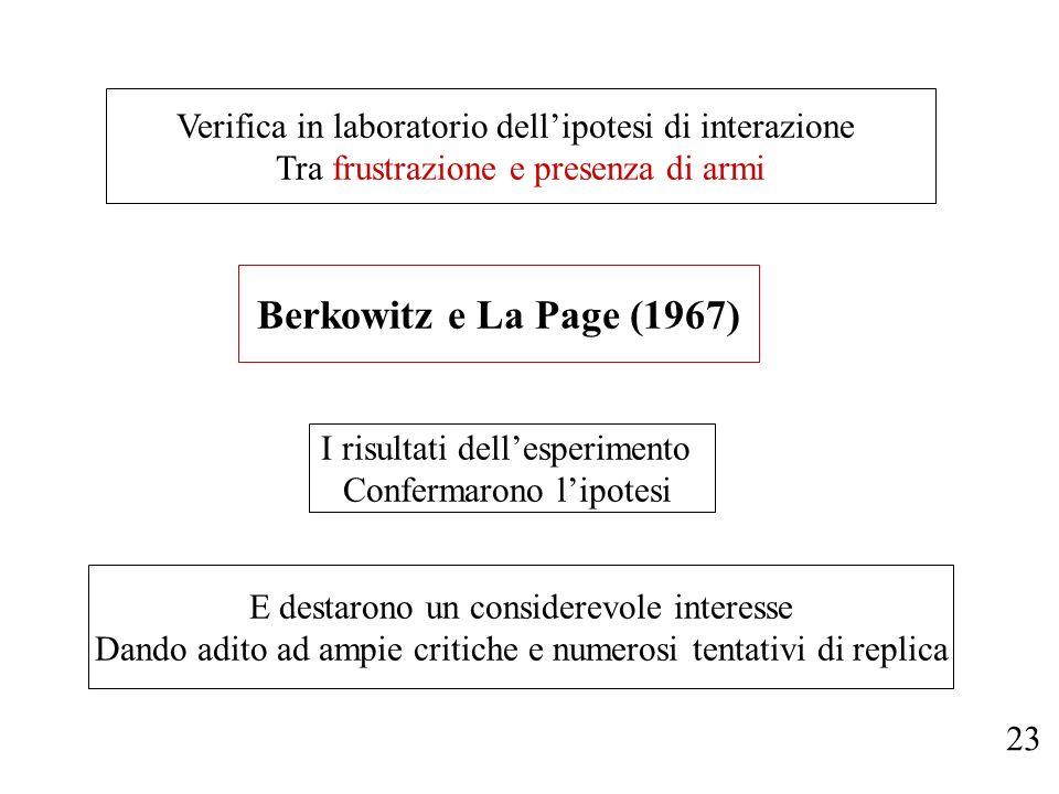 I risultati dellesperimento Confermarono lipotesi Verifica in laboratorio dellipotesi di interazione Tra frustrazione e presenza di armi Berkowitz e L