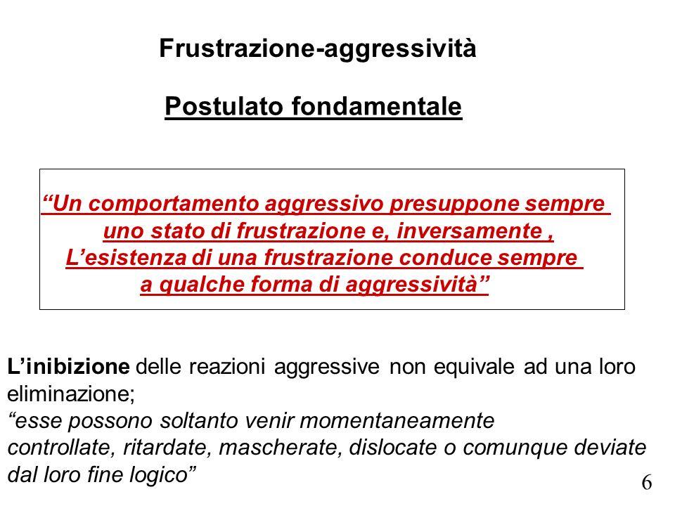 Frustrazione-aggressività Postulato fondamentale Un comportamento aggressivo presuppone sempre uno stato di frustrazione e, inversamente, Lesistenza d