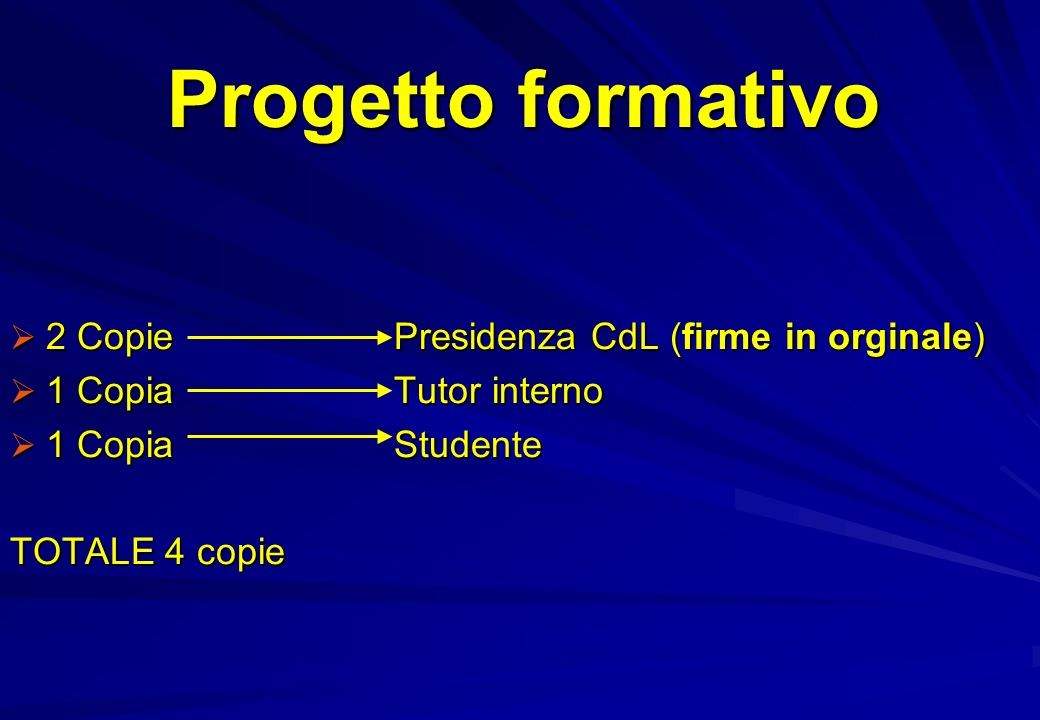 Progetto formativo 2 Copie Presidenza CdL (firme in orginale) 2 Copie Presidenza CdL (firme in orginale) 1 CopiaTutor interno 1 CopiaTutor interno 1 Copia Studente 1 Copia Studente TOTALE 4 copie