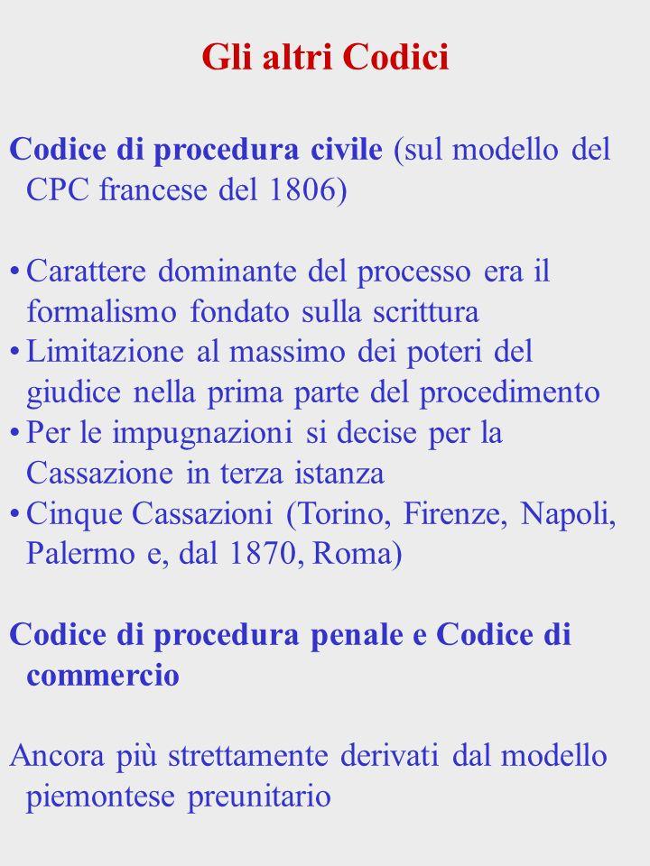 Gli altri Codici Codice di procedura civile (sul modello del CPC francese del 1806) Carattere dominante del processo era il formalismo fondato sulla s