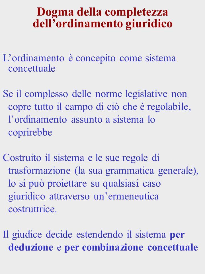 Dogma della completezza dellordinamento giuridico Lordinamento è concepito come sistema concettuale Se il complesso delle norme legislative non copre