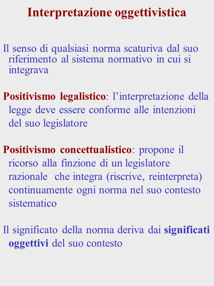 Interpretazione oggettivistica Il senso di qualsiasi norma scaturiva dal suo riferimento al sistema normativo in cui si integrava Positivismo legalist