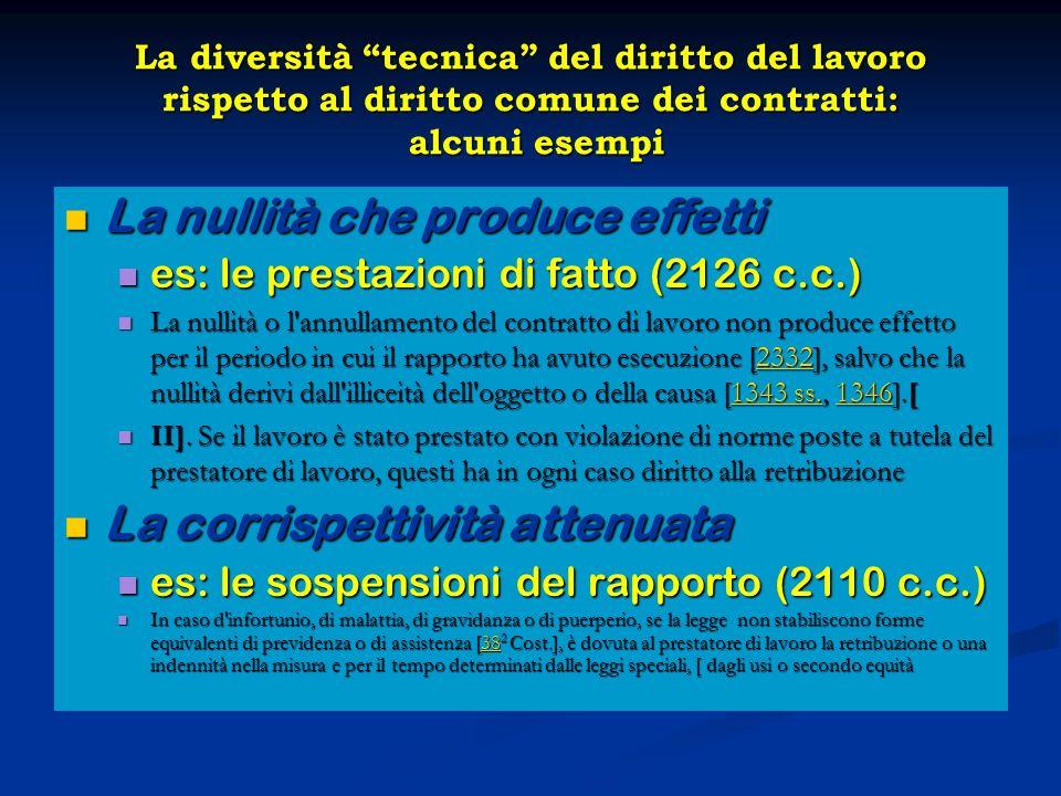 Serve ad imporre limiti alla autonomia individuale (al contratto individuale come fonte di regolazione del rapporto) Linderogabilità tradizionale 20