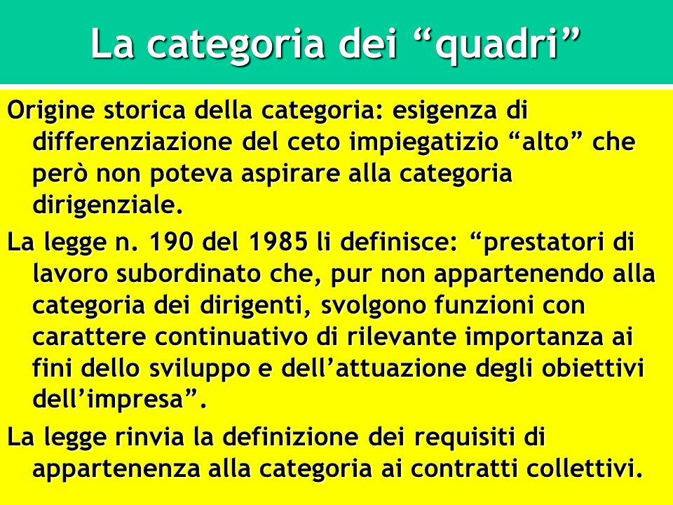 La categoria dei quadri Origine storica della categoria: esigenza di differenziazione del ceto impiegatizio alto che però non poteva aspirare alla cat