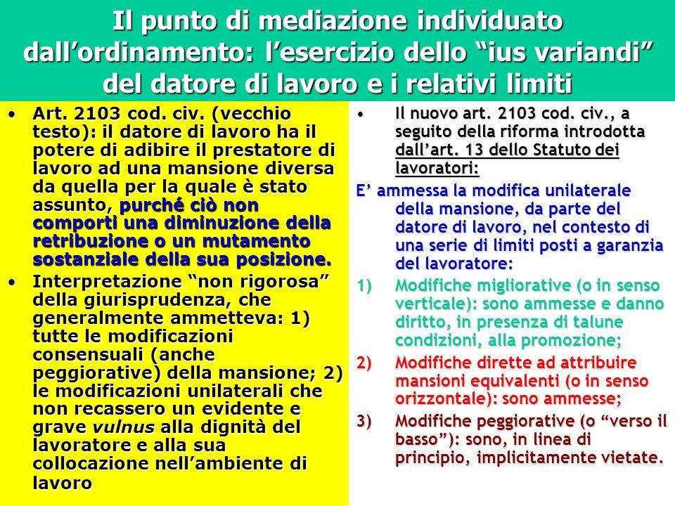 Il punto di mediazione individuato dallordinamento: lesercizio dello ius variandi del datore di lavoro e i relativi limiti Art. 2103 cod. civ. (vecchi