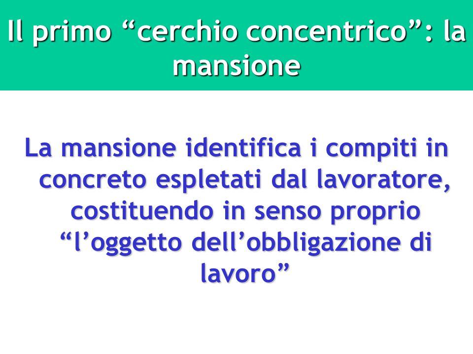Il primo cerchio concentrico: la mansione La mansione identifica i compiti in concreto espletati dal lavoratore, costituendo in senso proprio loggetto