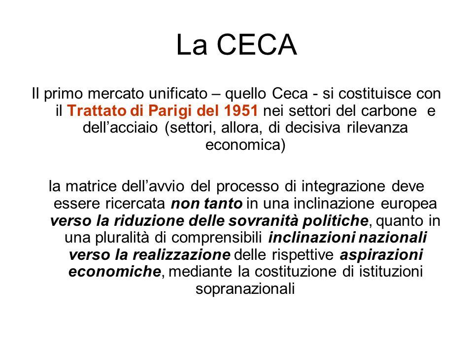 La CECA Il primo mercato unificato – quello Ceca - si costituisce con il Trattato di Parigi del 1951 nei settori del carbone e dellacciaio (settori, allora, di decisiva rilevanza economica) la matrice dellavvio del processo di integrazione deve essere ricercata non tanto in una inclinazione europea verso la riduzione delle sovranità politiche, quanto in una pluralità di comprensibili inclinazioni nazionali verso la realizzazione delle rispettive aspirazioni economiche, mediante la costituzione di istituzioni sopranazionali