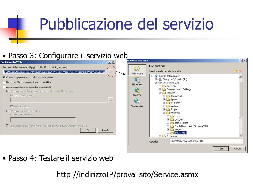 Pubblicazione del servizio Passo 3: Configurare il servizio web Passo 4: Testare il servizio web http://indirizzoIP/prova_sito/Service.asmx