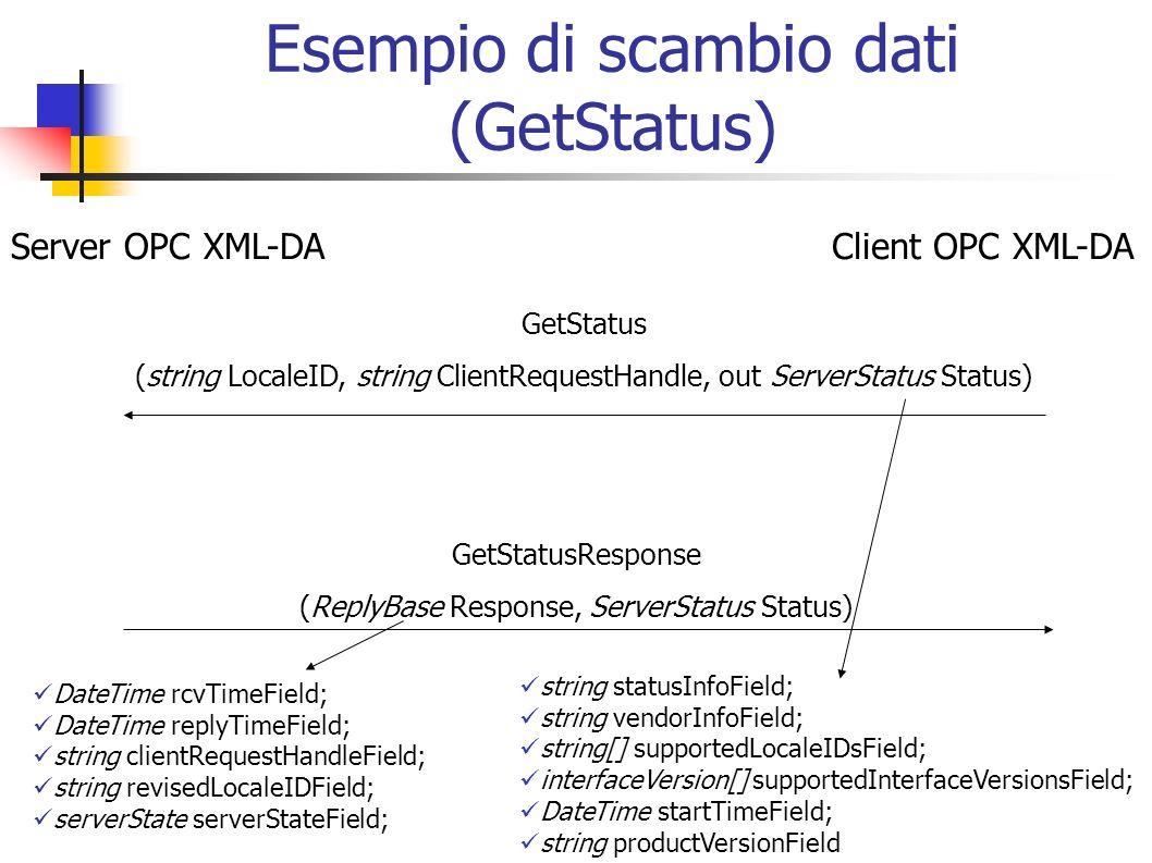 Esempio di scambio dati (GetStatus) Server OPC XML-DAClient OPC XML-DA GetStatus (string LocaleID, string ClientRequestHandle, out ServerStatus Status