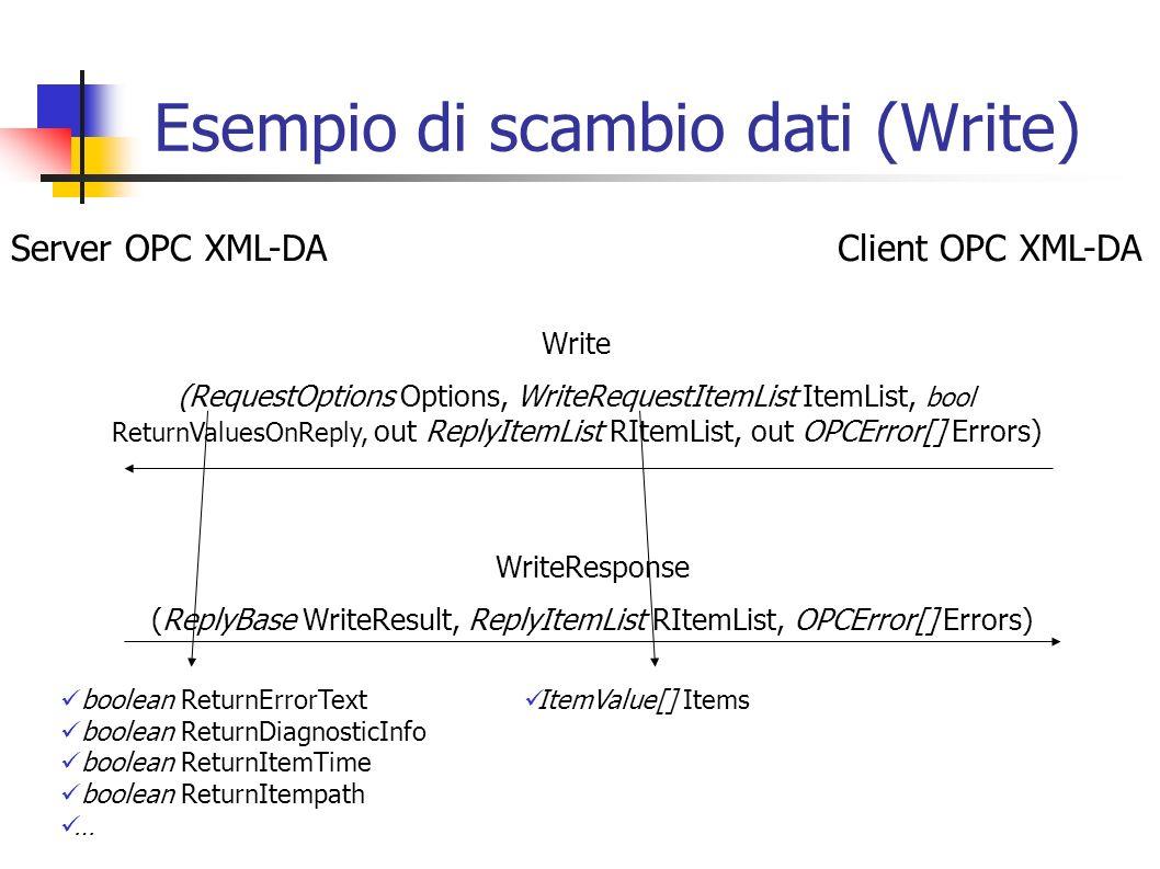 Esempio di scambio dati (Write) Server OPC XML-DAClient OPC XML-DA ItemValue[] Items boolean ReturnErrorText boolean ReturnDiagnosticInfo boolean Retu