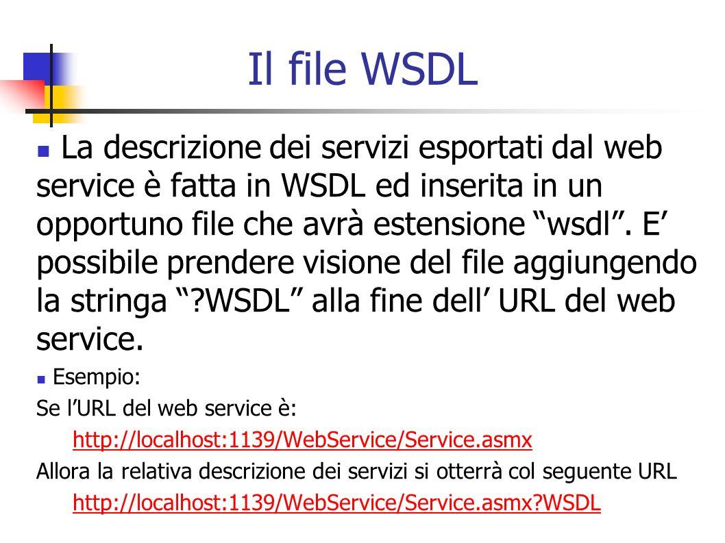 Il file WSDL La descrizione dei servizi esportati dal web service è fatta in WSDL ed inserita in un opportuno file che avrà estensione wsdl. E possibi