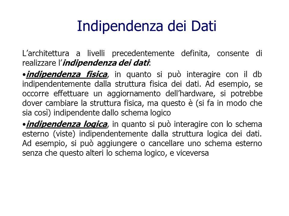 Indipendenza dei Dati Larchitettura a livelli precedentemente definita, consente di realizzare lindipendenza dei dati: indipendenza fisica, in quanto si può interagire con il db indipendentemente dalla struttura fisica dei dati.