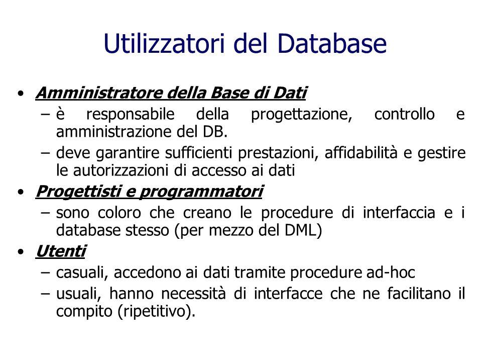 Utilizzatori del Database Amministratore della Base di Dati –è responsabile della progettazione, controllo e amministrazione del DB.