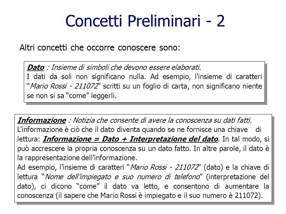 Concetti Preliminari - 2 Dato : Insieme di simboli che devono essere elaborati.