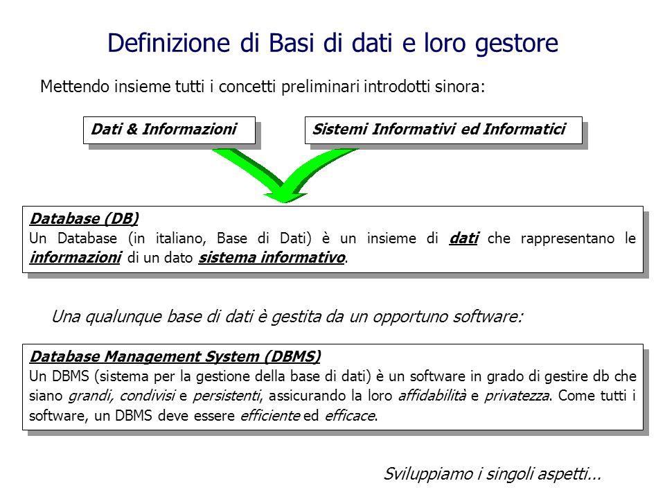 Definizione di Basi di dati e loro gestore Database (DB) Un Database (in italiano, Base di Dati) è un insieme di dati che rappresentano le informazioni di un dato sistema informativo.