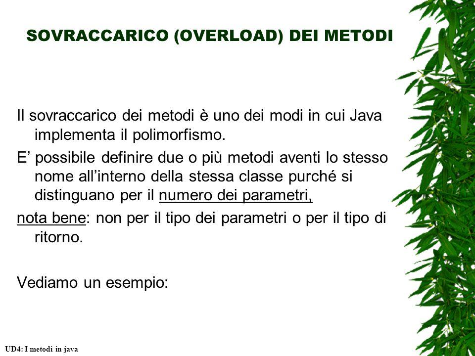 SOVRACCARICO (OVERLOAD) DEI METODI Il sovraccarico dei metodi è uno dei modi in cui Java implementa il polimorfismo.