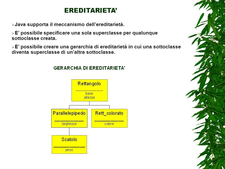 Java supporta il meccanismo dellereditarietà.