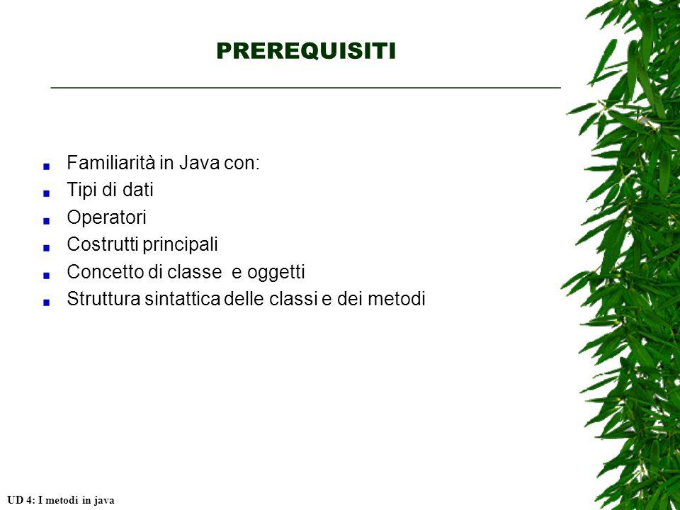 PREREQUISITI _____________________________________________ Familiarità in Java con: Tipi di dati Operatori Costrutti principali Concetto di classe e oggetti Struttura sintattica delle classi e dei metodi UD 4: I metodi in java