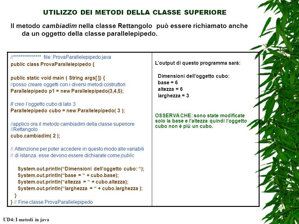 UTILIZZO DEI METODI DELLA CLASSE SUPERIORE Il metodo cambiadim nella classe Rettangolo può essere richiamato anche da un oggetto della classe parallelepipedo.