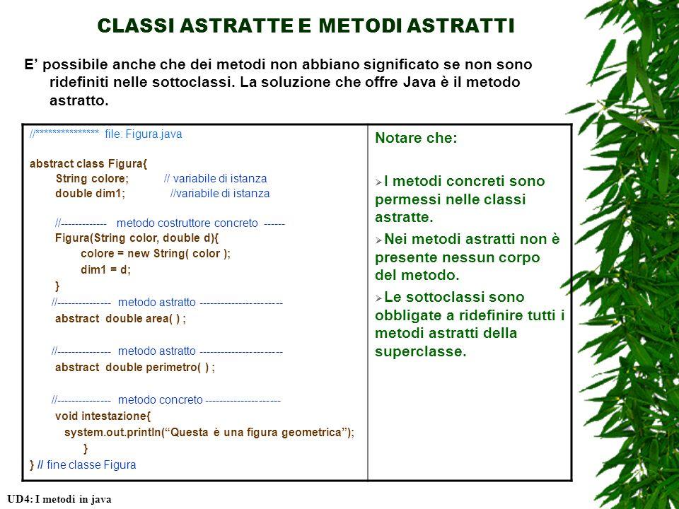 CLASSI ASTRATTE E METODI ASTRATTI E possibile anche che dei metodi non abbiano significato se non sono ridefiniti nelle sottoclassi.