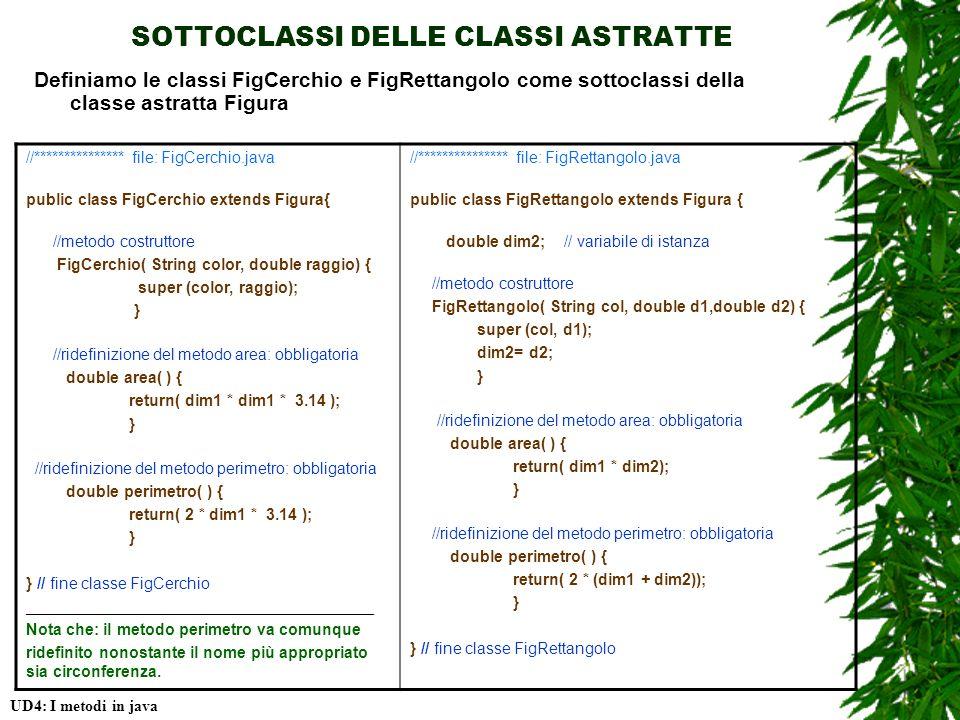 SOTTOCLASSI DELLE CLASSI ASTRATTE Definiamo le classi FigCerchio e FigRettangolo come sottoclassi della classe astratta Figura //*************** file: FigCerchio.java public class FigCerchio extends Figura{ //metodo costruttore FigCerchio( String color, double raggio) { super (color, raggio); } //ridefinizione del metodo area: obbligatoria double area( ) { return( dim1 * dim1 * 3.14 ); } //ridefinizione del metodo perimetro: obbligatoria double perimetro( ) { return( 2 * dim1 * 3.14 ); } } // fine classe FigCerchio _______________________________________ Nota che: il metodo perimetro va comunque ridefinito nonostante il nome più appropriato sia circonferenza.