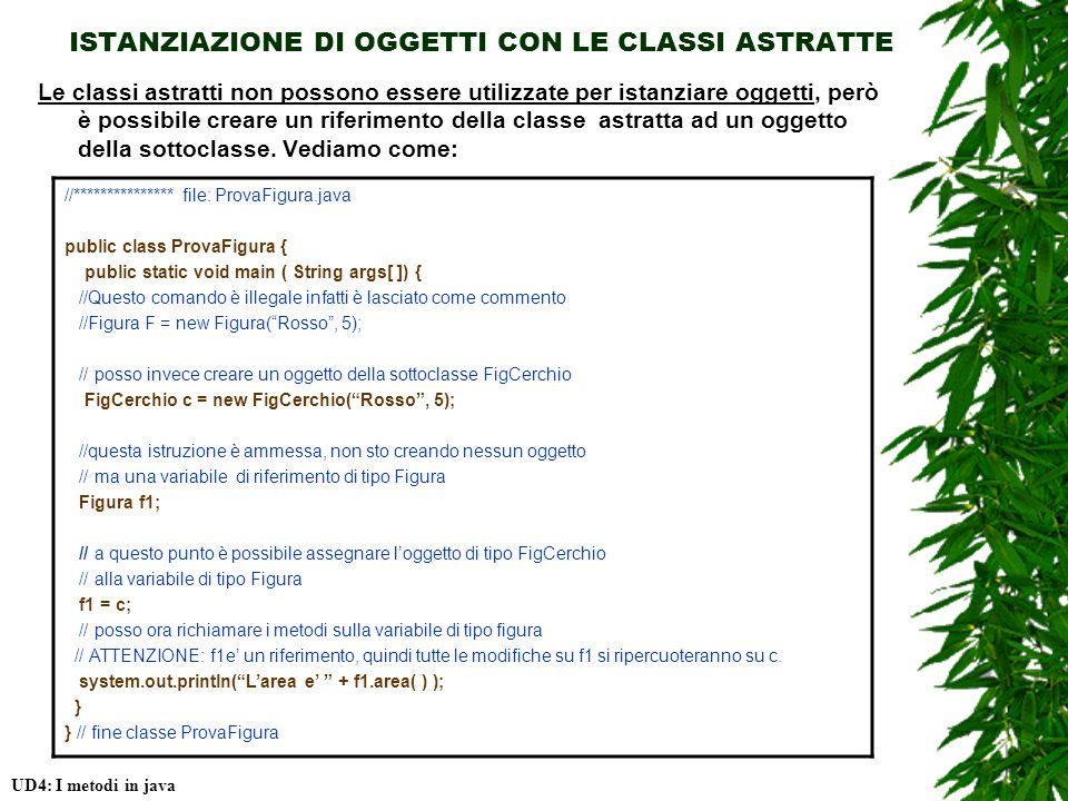 ISTANZIAZIONE DI OGGETTI CON LE CLASSI ASTRATTE Le classi astratti non possono essere utilizzate per istanziare oggetti, però è possibile creare un riferimento della classe astratta ad un oggetto della sottoclasse.