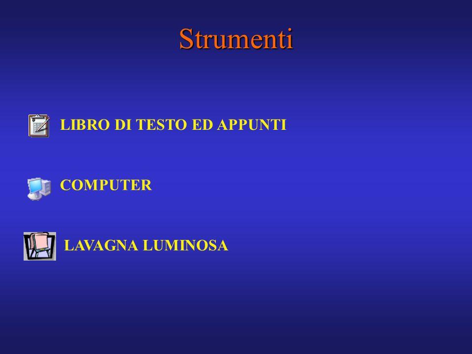 Strumenti LIBRO DI TESTO ED APPUNTI COMPUTER LAVAGNA LUMINOSA