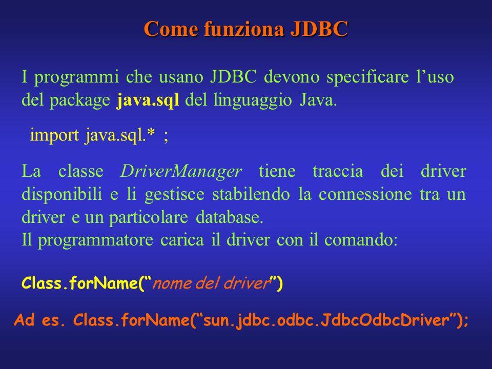 Come funziona JDBC I programmi che usano JDBC devono specificare luso del package java.sql del linguaggio Java. import java.sql.* ; La classe DriverMa
