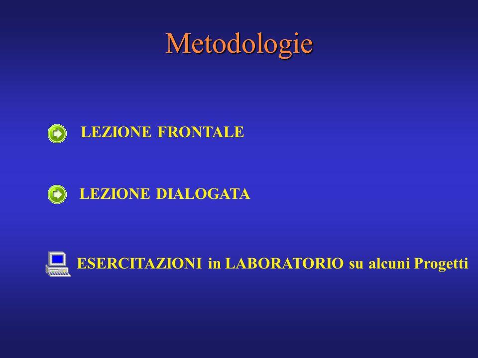 Metodologie ESERCITAZIONI in LABORATORIO su alcuni Progetti LEZIONE FRONTALE LEZIONE DIALOGATA
