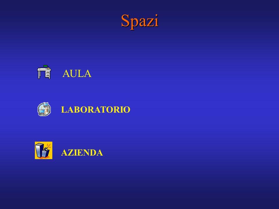 Spazi LABORATORIO AULA AZIENDA