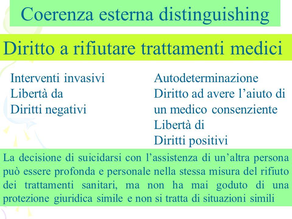 Coerenza esterna distinguishing Diritto a rifiutare trattamenti medici Interventi invasivi Libertà da Diritti negativi Autodeterminazione Diritto ad a