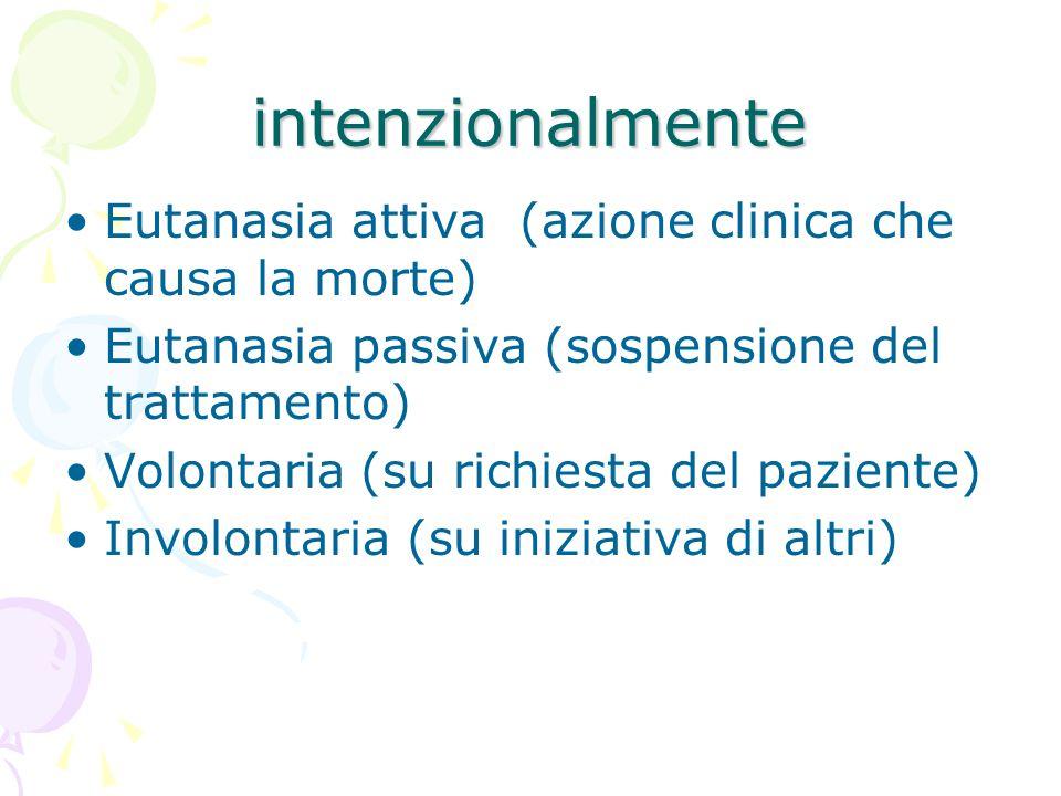 intenzionalmente Eutanasia attiva (azione clinica che causa la morte) Eutanasia passiva (sospensione del trattamento) Volontaria (su richiesta del paz