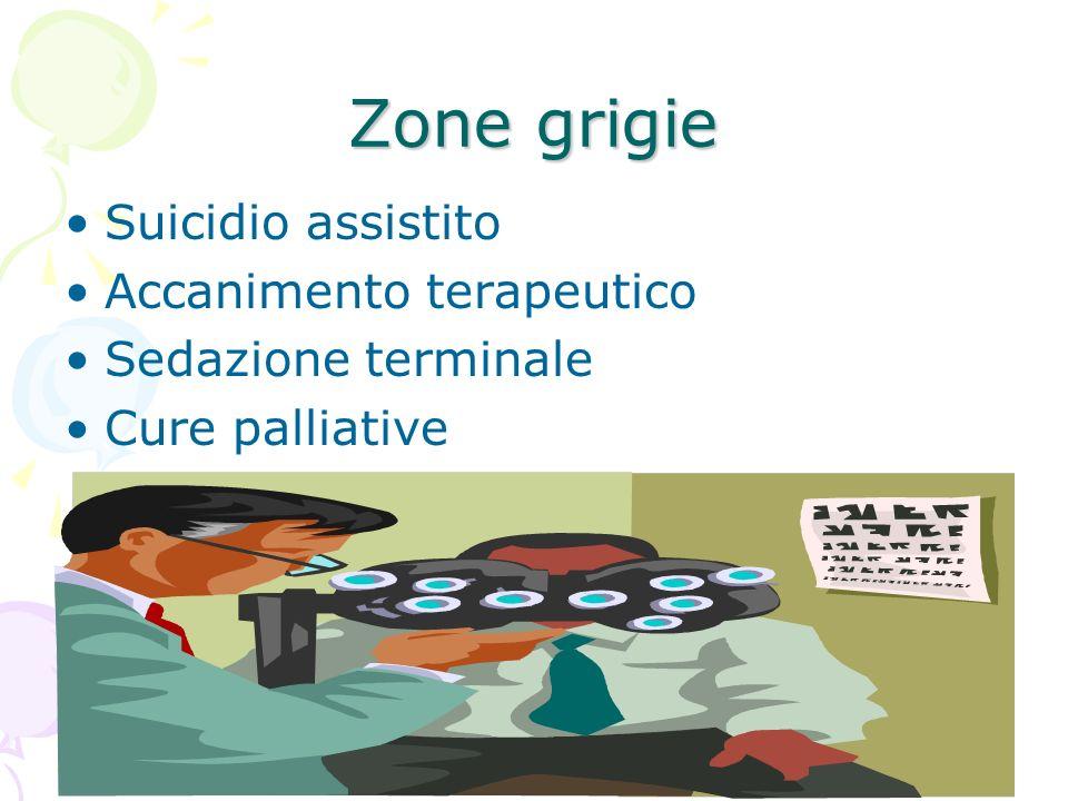Zone grigie Suicidio assistito Accanimento terapeutico Sedazione terminale Cure palliative