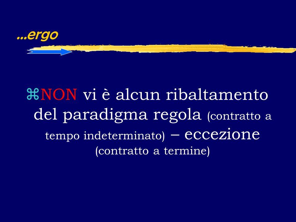 …ergo zNON vi è alcun ribaltamento del paradigma regola (contratto a tempo indeterminato) – eccezione (contratto a termine)