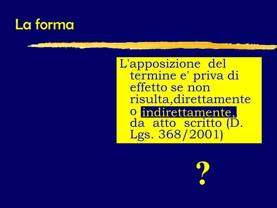 La forma L apposizione del termine e priva di effetto se non risulta,direttamente o indirettamente, da atto scritto (D.