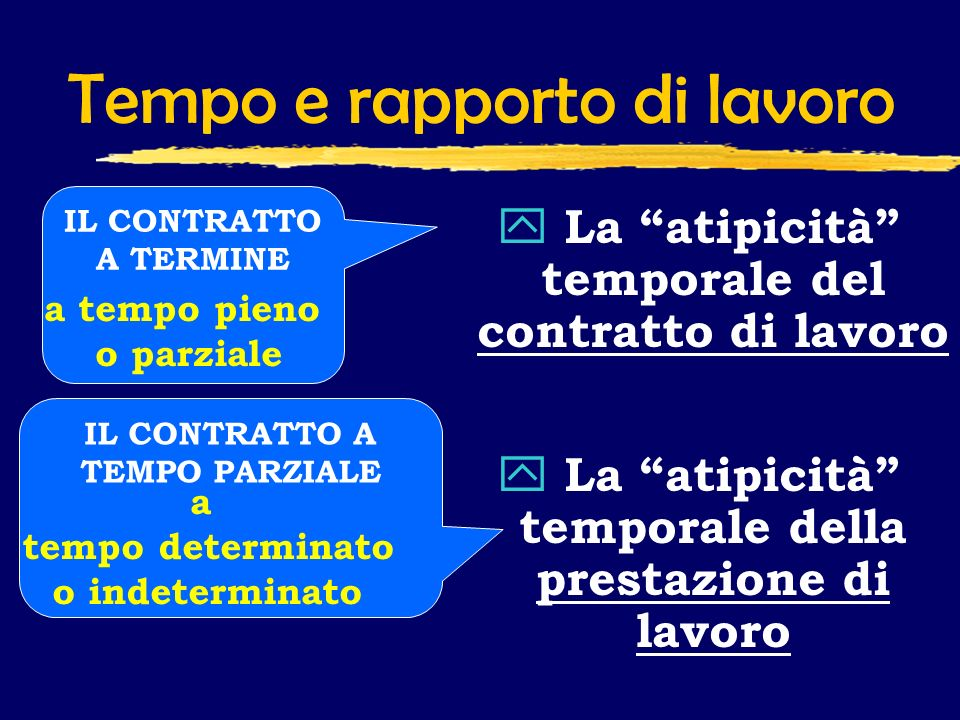 La disciplina giuridica del lavoro a termine in Italia fino al codice civile NEL CODICE DEL 1942 Il contratto di lavoro si reputa a tempo indeterminato (art.