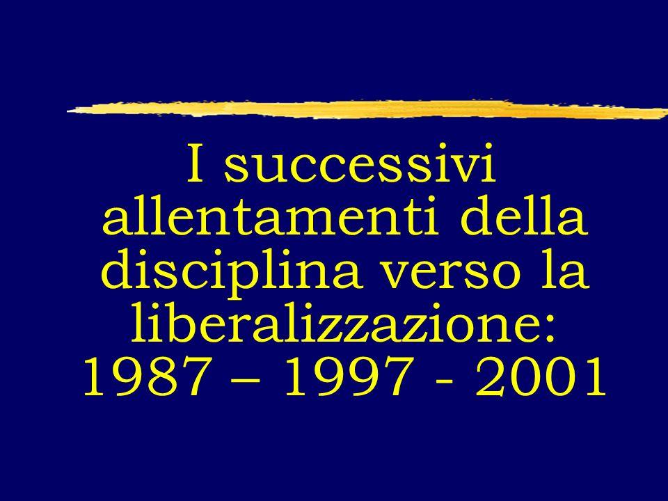 I successivi allentamenti della disciplina verso la liberalizzazione: 1987 – 1997 - 2001