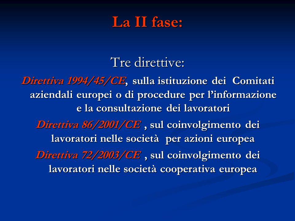 La II fase: Tre direttive: Direttiva 1994/45/CE, sulla istituzione dei Comitati aziendali europei o di procedure per linformazione e la consultazione