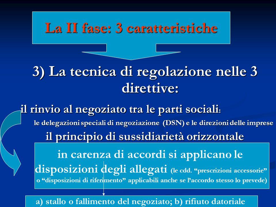 La II fase: 3 caratteristiche 3) La tecnica di regolazione nelle 3 direttive: il rinvio al negoziato tra le parti sociali : il rinvio al negoziato tra