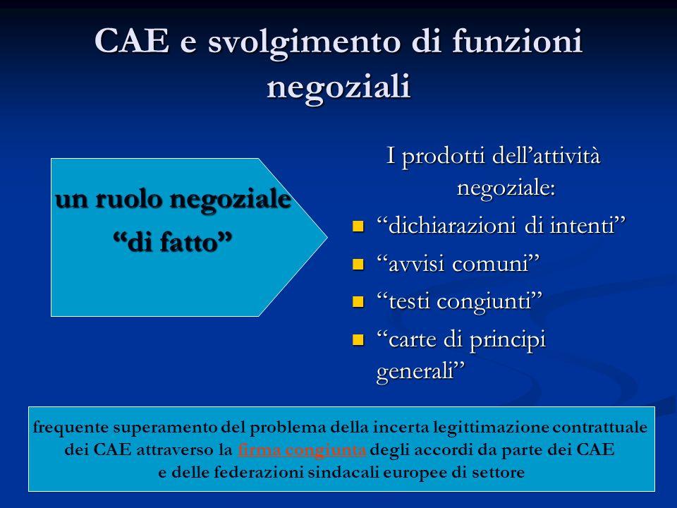 CAE e svolgimento di funzioni negoziali I prodotti dellattività negoziale: dichiarazioni di intenti avvisi comuni testi congiunti carte di principi ge