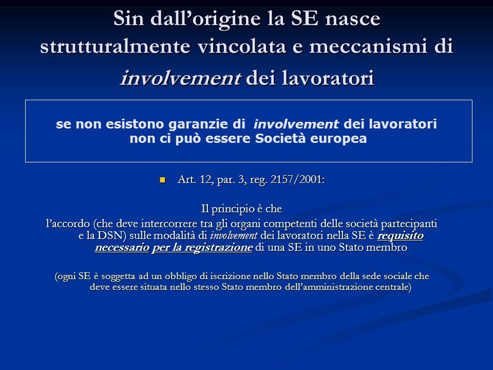 Sin dallorigine la SE nasce strutturalmente vincolata e meccanismi di involvement dei lavoratori Art. 12, par. 3, reg. 2157/2001: Art. 12, par. 3, reg