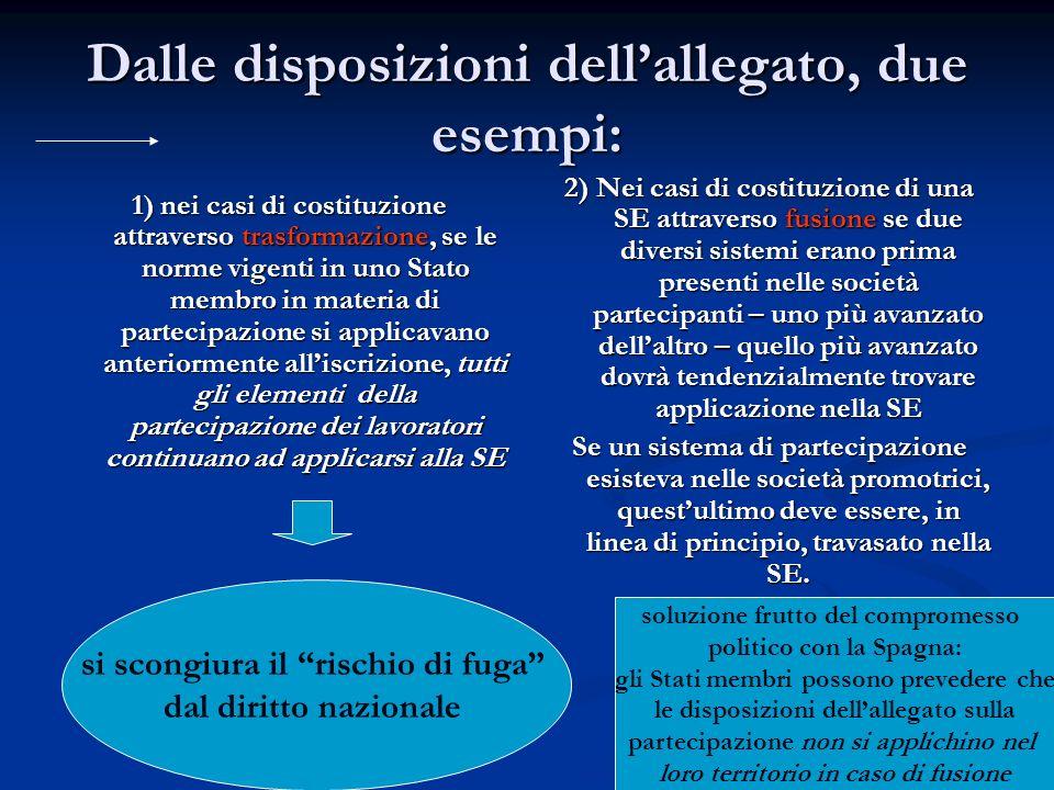 Dalle disposizioni dellallegato, due esempi: 1) nei casi di costituzione attraverso trasformazione, se le norme vigenti in uno Stato membro in materia