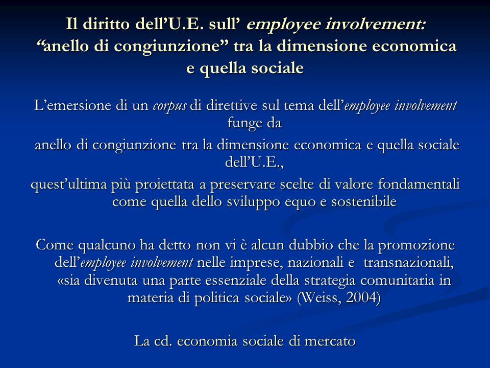 Il diritto dellU.E. sull employee involvement:anello di congiunzione tra la dimensione economica e quella sociale Lemersione di un corpus di direttive