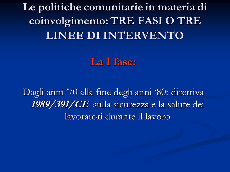 Le politiche comunitarie in materia di coinvolgimento: TRE FASI O TRE LINEE DI INTERVENTO La I fase: Dagli anni 70 alla fine degli anni 80: direttiva