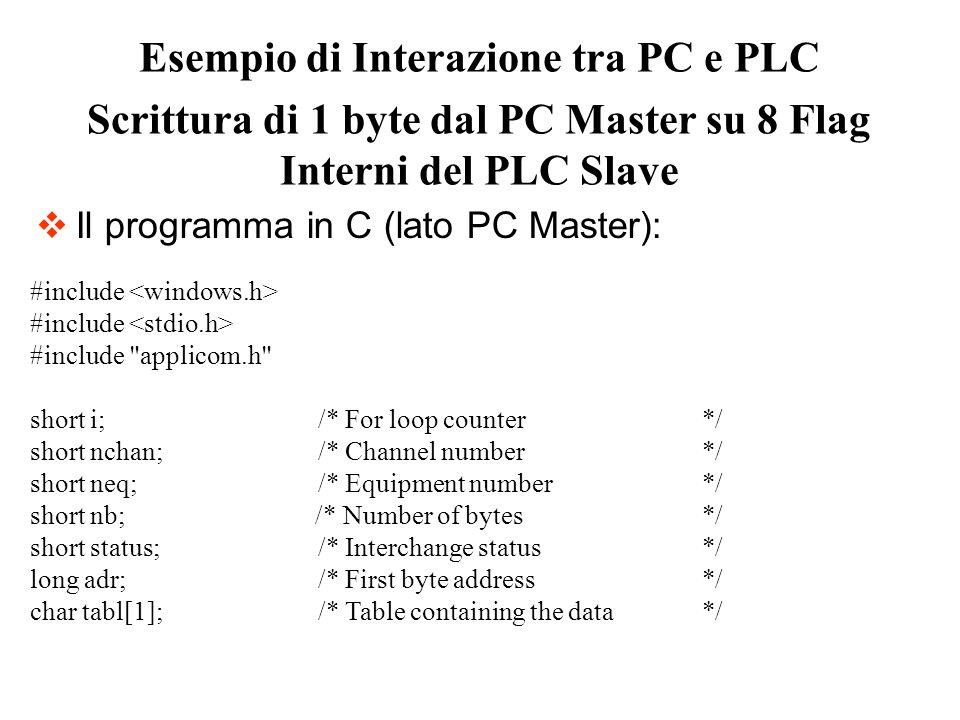 Esempio di Interazione tra PC e PLC Scrittura di 1 byte dal PC Master su 8 Flag Interni del PLC Slave #include #include